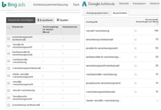 Abbildung 4: Suchvolumina ausgewählter Suchbegriffe bei Google bzw. Bing